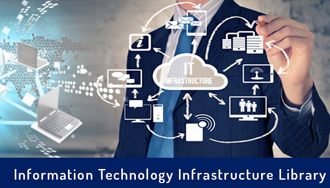 Information Technology Infrastructure Library (ITIL) Certification Course