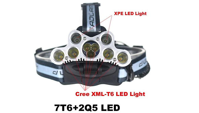 Compare prices for 100000 Lumen Rechargeable Headlamp with 6 Modes - 2 Options