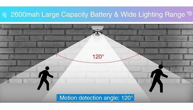 Solar Motion Sensor LED Fake Security Camera